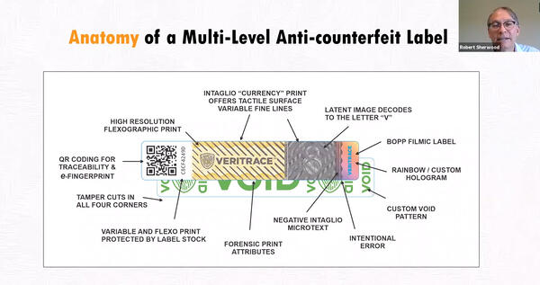 multi-layered-anti-counterfeit-security